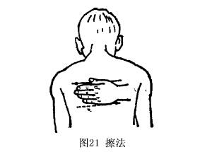 中医推拿手法擦法的功效与作用