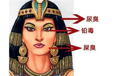 用生命在变美!古代女人美容暗黑史