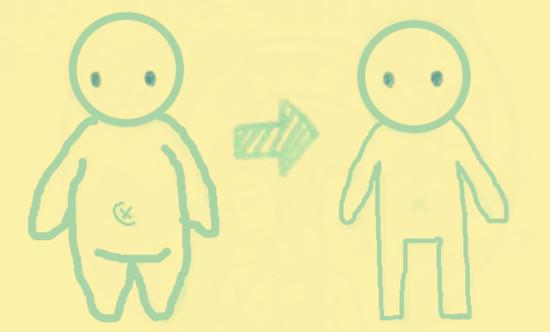 减肥前先树立目标